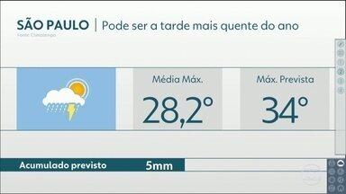 Janeiro termina muito quente em todo o estado de São Paulo - Veja como serão os primeiros dias de fevereiro na região metropolitana.