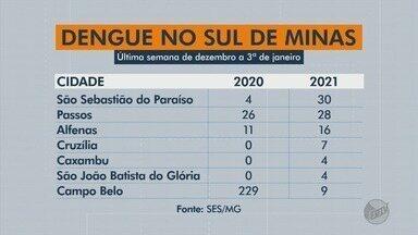 Cidades registram 134 casos prováveis de dengue no Sul de Minas - Cidades registram 134 casos prováveis de dengue no Sul de Minas