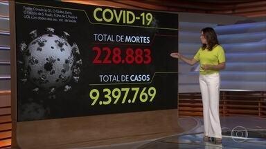 Brasil registra 228.883 mortes causadas pela Covid-19 - Até agora, o país registrou 3.043.108 de doses aplicadas das vacinas contra Covid-19.
