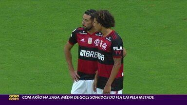 Com Arão na zaga, média de gols sofridos do Flamengo cai pela metade - Com Arão na zaga, média de gols sofridos do Flamengo cai pela metade