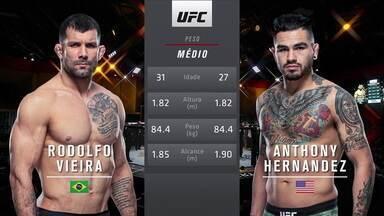 UFC 258 - Rodolfo Vieira x Anthony Hernandez - UFC 258 - Rodolfo Vieira x Anthony Hernandez