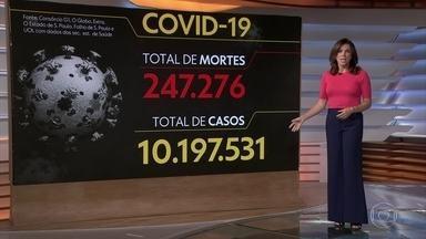 Brasil registra 247.276 mortes causadas pela Covid-19 - Veja os números atualizados da pandemia no Brasil, segundo o consórcio de veículos de imprensa.