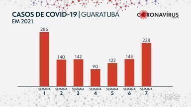 Aumento de casos de Covid-19 no litoral preocupa autoridades - Só em Guaratuba, crescimento do número de casos foi de 59%.