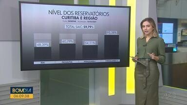 Rodízio de água está suspenso até domingo em Curitiba e RMC - Nível dos reservatórios está em 59,79%.