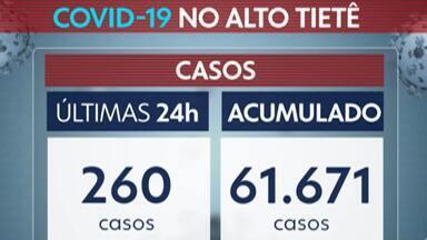 Alto Tietê registra nove mortes por Covid-19 em 24h - As vítimas eram uma de Arujá, duas de Itaquaquecetuba, duas de Santa Isabel e quatro de Mogi das Cruzes.