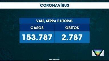 Veja evolução da pandemia de coronavírus na região em 12 de março - Dados são das prefeituras.