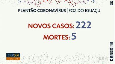 Foz do Iguaçu registra 222 novos casos de Covid-19 nas últimas 24 horas - Foram confirmadas mais cinco mortes pela doença, em Foz.
