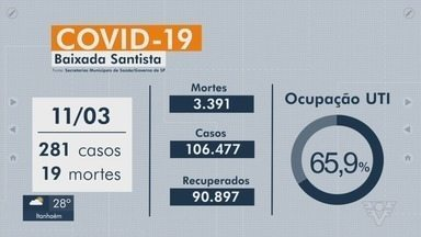 Confira a média móvel da Covid-19 na Baixada Santista - Região confirmou 281 casos e 19 mortes nas últimas 24 horas.