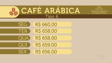 Veja a cotação de café no ES - Veja a seguir.