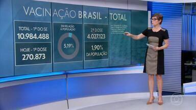 Mais de 10,9 milhões de pessoas foram vacinadas contra a Covid no Brasil - Até esta quinta-feira (18), 10.984.488 pessoas receberam a primeira dose no Brasil - número representa 5,19% da população. Pouco mais de 4 milhões de pessoas já receberam a segunda dose da vacina.