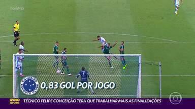 Ataque do Cruzeiro tem finalizado menos a cada partida da temporada - Ataque do Cruzeiro tem finalizado menos a cada partida da temporada