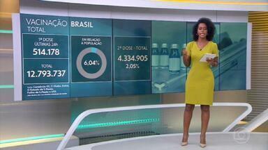Brasil aplicou ao menos uma dose de vacina em mais de 12,7 milhões, aponta consórcio de veículos de imprensa - Receberam a segunda dose 4.334.905 pessoas.