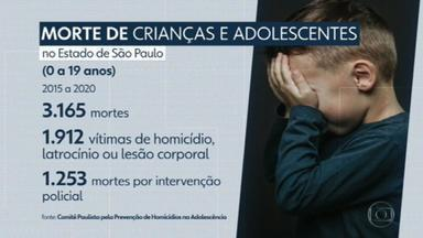 3165 crianças e adolescentes foram mortos de forma violenta no estado de SP nos últimos 6 anos - 1253 crianças e adolescentes morreram em consequência de intervenção da polícia.
