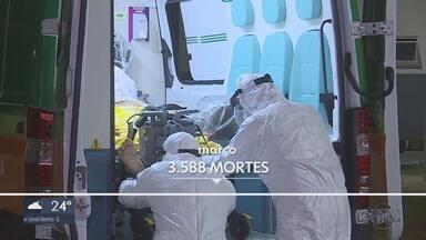 Março é o mês com mais mortes por Covid-19 desde o início da pandemia em MG - Março é o mês com mais mortes por Covid-19 desde o início da pandemia em MG
