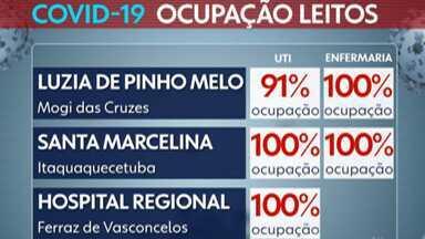 Hospitais do Alto Tietê registram até 100% de ocupação nos leitos de para Covid-19 - Hospital Doutor Arnaldo Pezzuti, em Mogi das Cruzes, está em funcionamento há uma semana e já tem 100% de ocupação na UTI e na enfermaria.