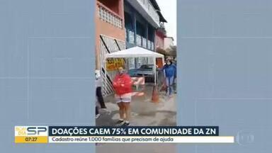 Doações caem 75% em comunidade da Zona Norte de São Paulo - Mais de mil famílias precisam de ajuda.