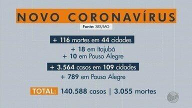 Veja os números atualizados de Covid-19 no Sul de Minas - Veja os números atualizados de Covid-19 no Sul de Minas