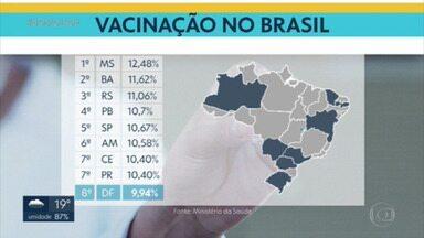 DF está em 9º lugar no ranking nacional de vacinação - Entre os estados que vacinaram mais que o DF, a grande maioria já está vacinando idosos de faixa etária menores. Paraíba e Amazonas, por exemplo, já estão vacinando idosos de 60 anos! Mato Grosso do Sul e Bahia, que lideram o ranking atualmente, estão vacinando idosos de 62 anos. Na Bahia, pacientes de hemodiálise já estão recebendo o imunizante também.