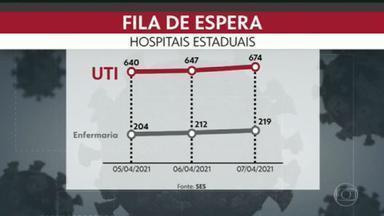 Fila de espera por leitos para Covid, no estado, só aumenta - Quase 900 pacientes buscam internação para Covid: 674 para UTI e 219 para enfermaria.