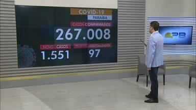 Paraíba tem 267.008 casos confirmados por coronavírus - Dados são do Boletim Epidemiológico dessa quinta-feira (8)