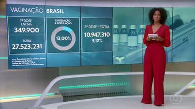 Brasil vacinou 13% da população com a 1ª dose - Até agora, Rio Grande do Sul, Mato Grosso do Sul, Espírito Santo, Paraíba e Bahia foram os estados que mais vacinaram.