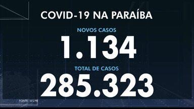 Paraíba registra mais 1.134 casos positivos de Covid-19 - Números são desta sexta-feira (23).