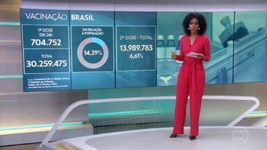 Brasil ultrapassou a marca de 30 milhões de vacinados com a 1ª dose - 30.259.475 pessoas tomaram a 1ª dose e 13.989.783 receberam a 2ª.