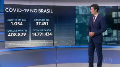 Brasil registra 1.054 mortes por Covid em 24 horas - O país totaliza 408.829 óbitos desde o início da pandemia. A média móvel de mortes nos últimos sete dias chegou a 2.375.