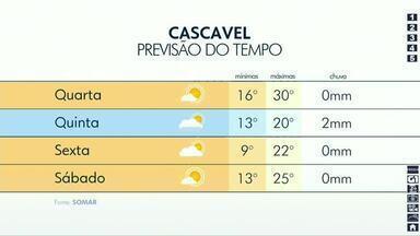 Tempo segue firme em todo o Paraná nesta terça-feira (04) - Massa de ar seco impede a formação de nuvens carregadas.