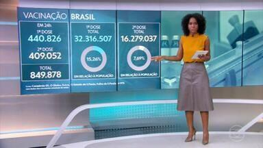 32,3 milhões de pessoas foram vacinadas com a 1ª dose do imunizante contra a Covid - 440.826 brasileiros receberam a 1ª dose em 24 horas.