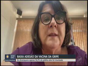 Araraquara tem apenas 26,5% do público-alvo imunizado contra a gripe - Segundo a Prefeitura apenas 7.077 de 26.760 pessoas da primeira fase foram vacinadas.