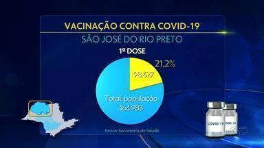 Veja atualizações sobre o coronavírus no noroeste paulista - Veja atualizações sobre o coronavírus no noroeste paulista nesta quarta-feira (5).
