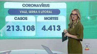 Veja evolução da pandemia de coronavírus na região - Dados são das prefeituras.