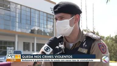 Isolamento social pode ter causado redução de crimes violentos em Barbacena - A cidade ficou em quarto lugar entre os municípios do estado com menores taxas de crimes violentos em 2021.