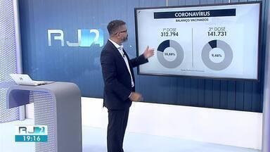 RJ2 mostra números da pandemia na região - Óbitos foram em Angra dos Reis, Valença, Mendes, Três Rios, Miguel Pereira, Quatis, Paraíba do Sul e Barra do Piraí. Informações são das Secretarias de Saúde.