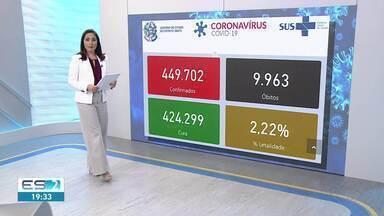 ES chega a 9.963 mortes e 449.702 casos da Covid-19 - Veja a seguir.