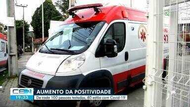 Positividade de testes de Covid-19 volta a aumentar no Ceará - Confira mais notícias em g1.globo.com/ce