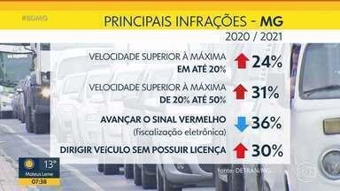 Mesmo com a pandemia, multas de trânsito têm aumento de 10% em Minas Gerais em 2021 - Especialista fala sobre o aumento e as principais infrações cometidas no estado