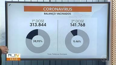 RJ1 atualiza o número de óbitos por coronavírus na região - Mais três cidades registraram novas mortes pela doença.