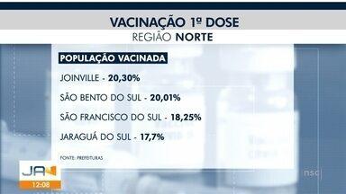Confira como está a vacinação no Norte de SC - Confira como está a vacinação no Norte de SC