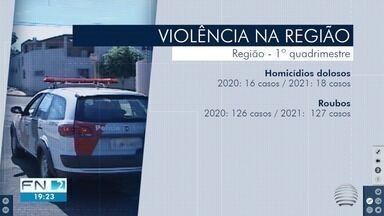 Homicídios dolosos aumentam na região de Presidente Prudente - Furtos apresentaram queda.