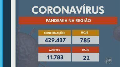 Regiões de Campinas e Piracicaba confirmam 22 mortes e 785 casos de Covid-19 na sexta (4) - Já são 11.783 óbitos e 429.437 confirmações da doença nas 49 cidades da área de cobertura da EPTV.