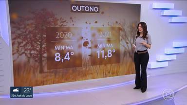 Previsão é de calor para a região metropolitana - A terça-feira (08) vai ser quente na capital e Grande BH.