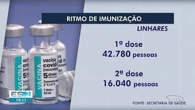 Confira o ritmo de vacinação nas regiões do Espírito Santo - Assista a seguir.