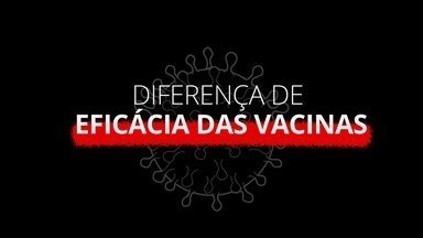Vacina e Covid-19: Como se explica a diferença de eficácia das vacinas? - A médica infectologista Luana Araújo tira dúvidas sobre as vacinas contra a Covid-19.