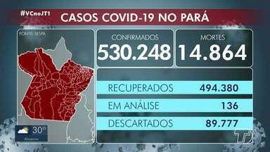 Boletim Covid-19: confira os números dos casos no Pará e Santarém - Dados são divulgados pela Sespa e Semsa.