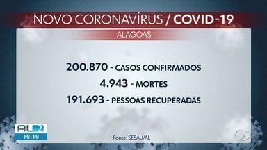 Alagoas registra 870 novos casos de Covid e 21 mortes - Uma das últimas vítimas é um menino de 13 anos sem comorbidades.