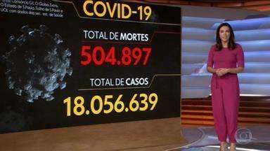 Brasil ultrapassa os 18 milhões de casos de Covid-19 - São 18.056.639 de registros de infecções desde o início da pandemia no país.