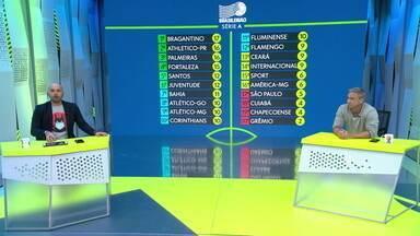 Segue o Jogo destaca oitava rodada das séries A e B do Campeonato Brasileiro - Segue o Jogo destaca oitava rodada das séries A e B do Campeonato Brasileiro