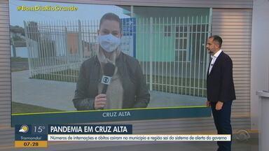 Governo do RS retira Alerta para Região de Cruz Alta - Números de internações e óbitos caíram no município.